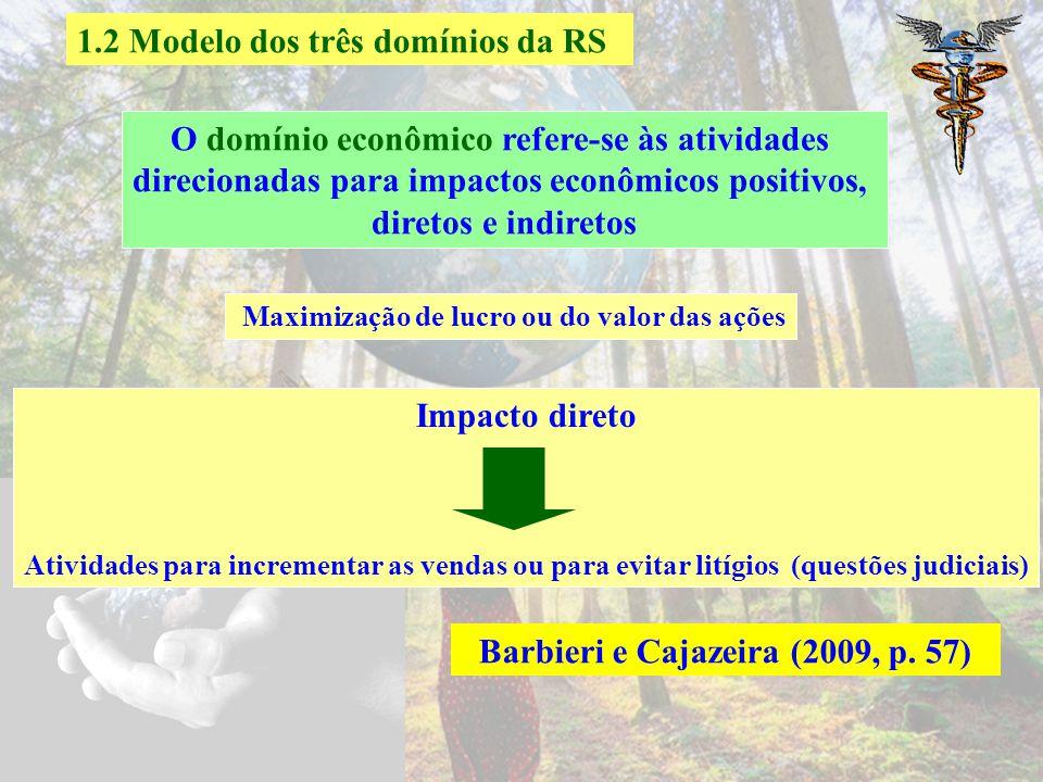 1.2 Modelo dos três domínios da RS Schwart e Carrol (2003, p. 509) apud Barbieri e Cajazeira (2009, p. 57) Exclusivamente ético Exclusivamente Legal E