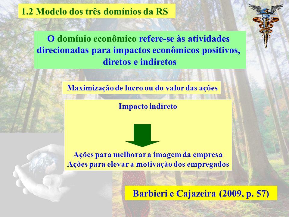 1.2 Modelo dos três domínios da RS Barbieri e Cajazeira (2009, p. 57) O domínio econômico refere-se às atividades direcionadas para impactos econômico