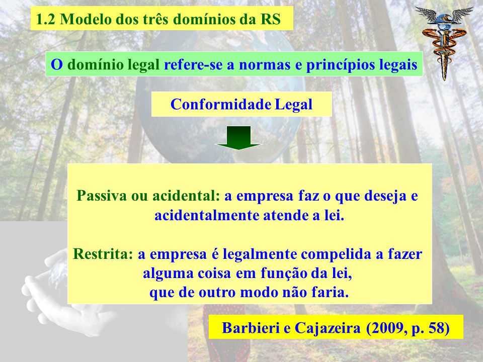 1.2 Modelo dos três domínios da RS Barbieri e Cajazeira (2009, p. 57) O domínio legal refere-se a normas e princípios legais Três grandes categorias C