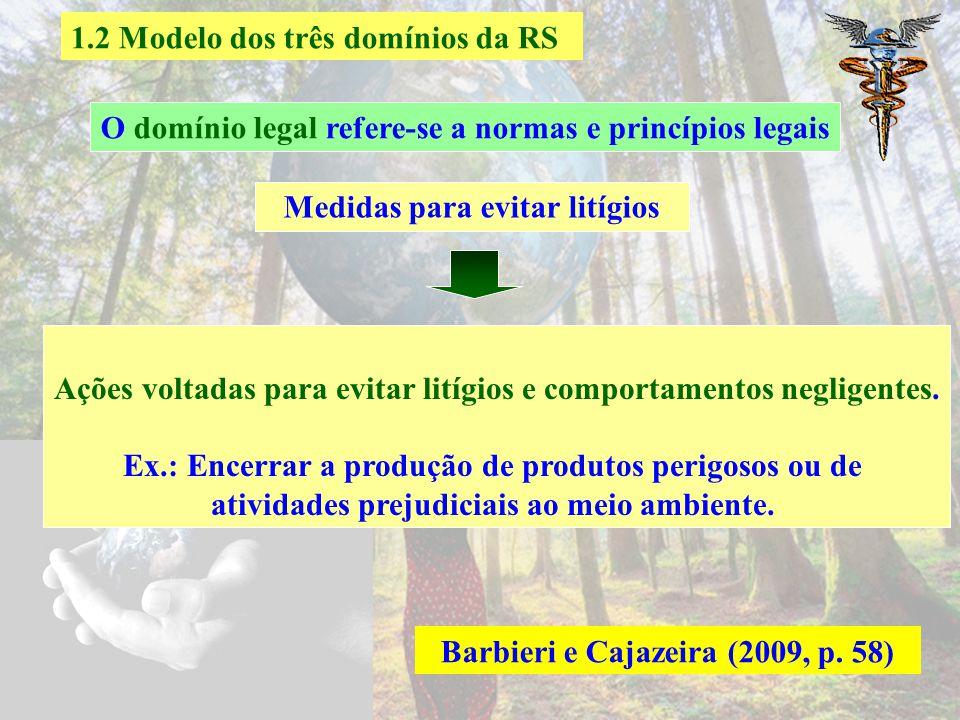 1.2 Modelo dos três domínios da RS Barbieri e Cajazeira (2009, p. 58) O domínio legal refere-se a normas e princípios legais Conformidade Legal Passiv
