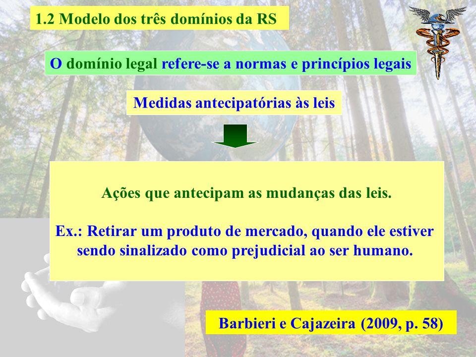 1.2 Modelo dos três domínios da RS Barbieri e Cajazeira (2009, p. 58) O domínio legal refere-se a normas e princípios legais Medidas para evitar litíg
