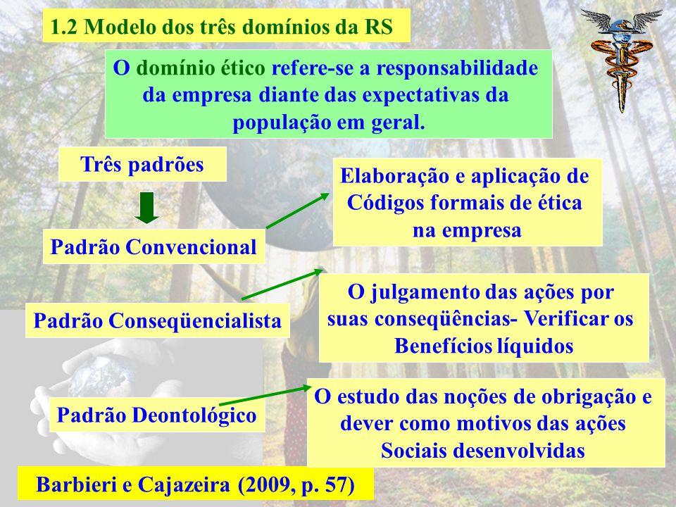 1.2 Modelo dos três domínios da RS Barbieri e Cajazeira (2009, p. 58) O domínio legal refere-se a normas e princípios legais Medidas antecipatórias às