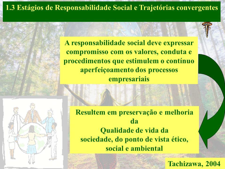 A responsabilidade social corporativa enfatiza o impacto das atividades da empresa com os stakeholders. (TINOCO, 2001) Governança corporativa, gestão