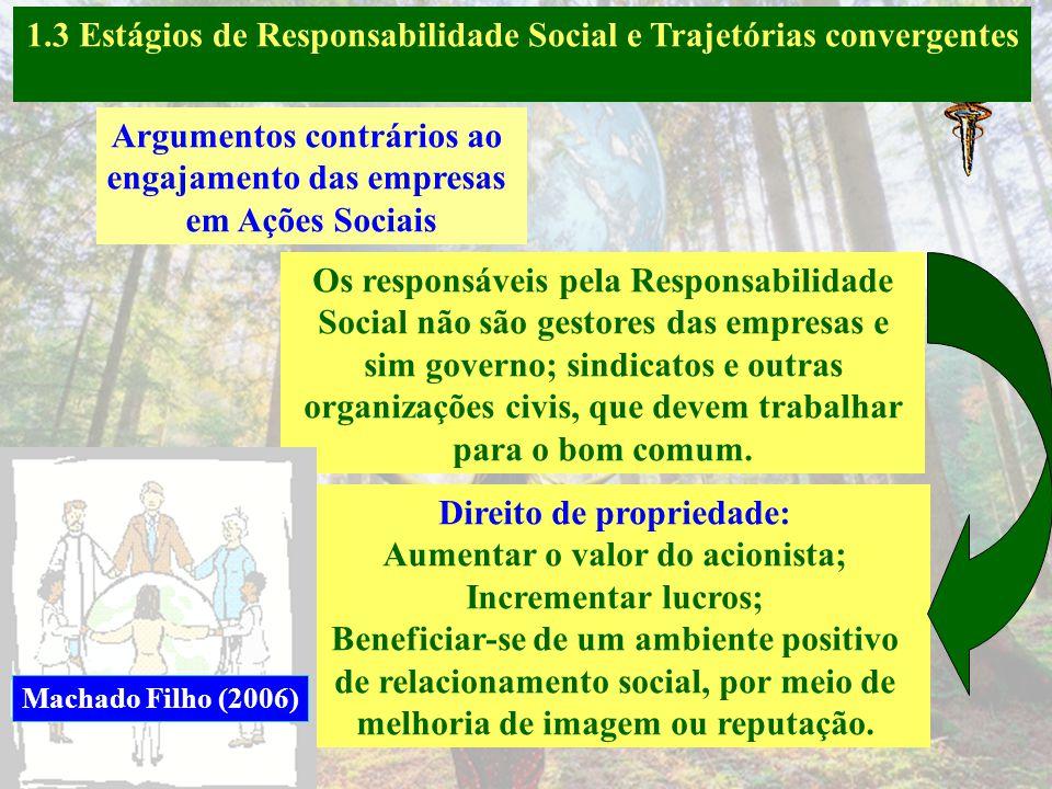 [...] a firma deve se comportar de uma maneira socialmente responsável, porque é moralmente correto agir assim. Possuem um forte componente normativo
