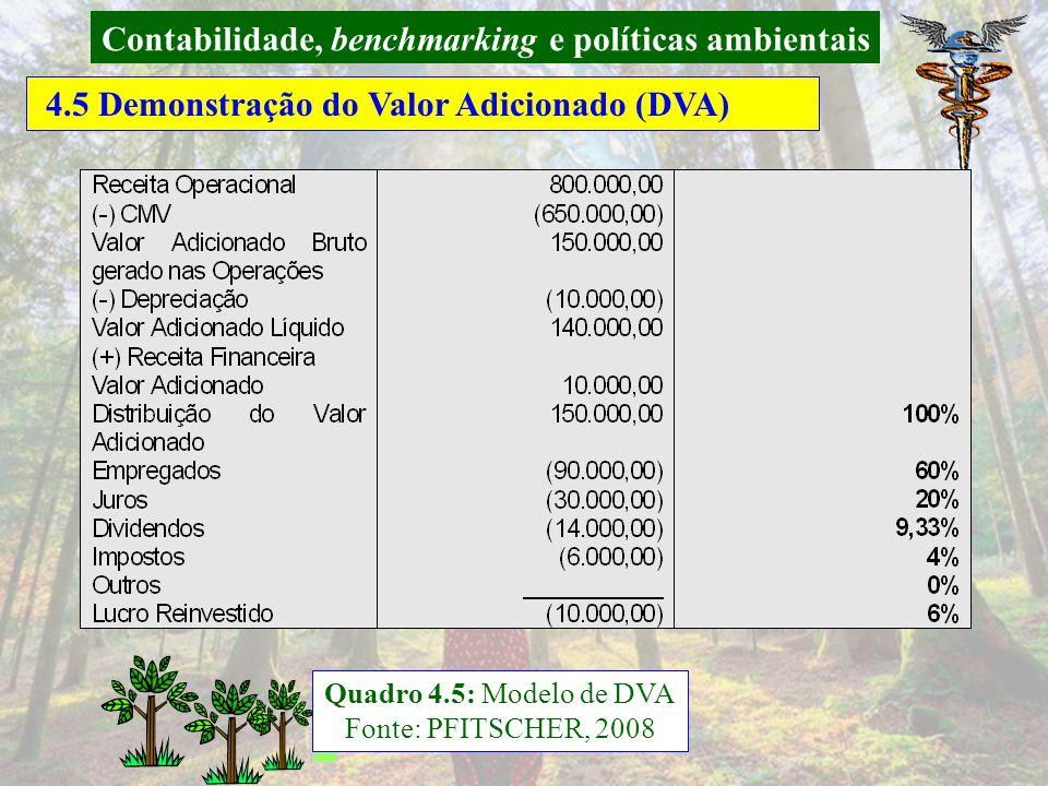 Contabilidade, benchmarking e políticas ambientais 4.5 Demonstração do Valor Adicionado (DVA) Após esses estudos, surge a Lei no 11.638 de 2007, e a introdução da DVA tornou-se obrigatória para as sociedades anônimas, após a sua promulgação.