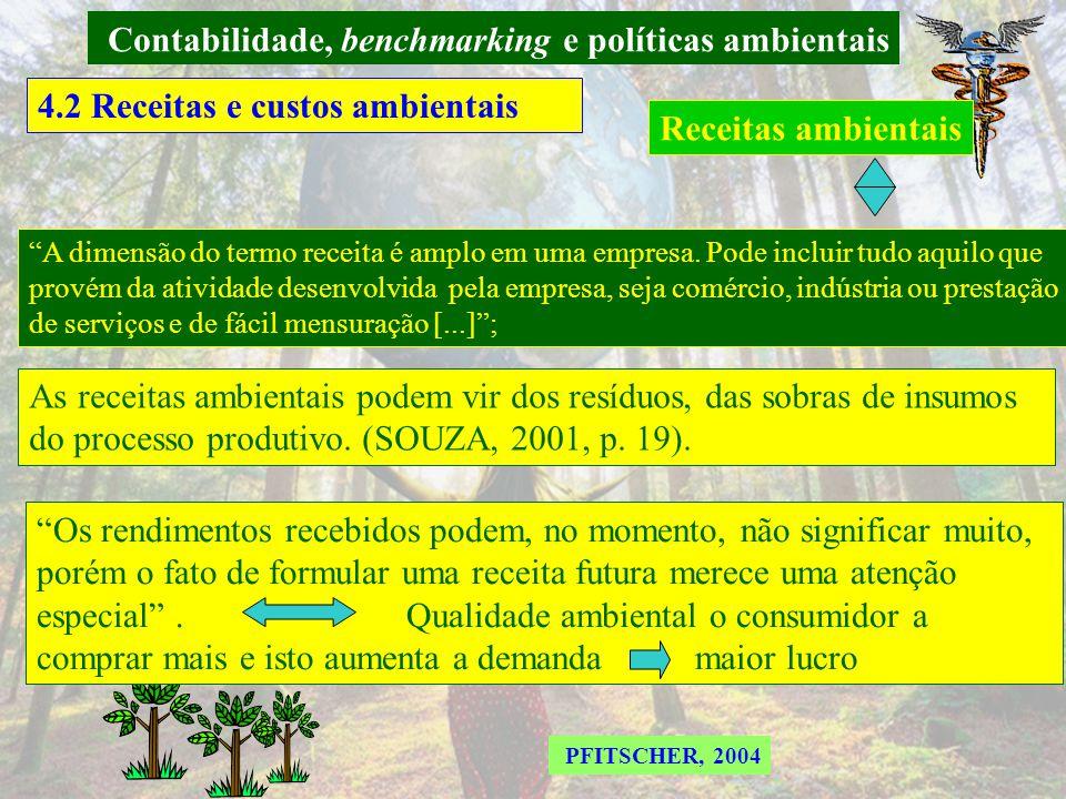 Contabilidade, benchmarking e políticas ambientais 4.2 Receitas e custos ambientais PFITSCHER, 2004 A dimensão do termo receita é amplo em uma empresa.