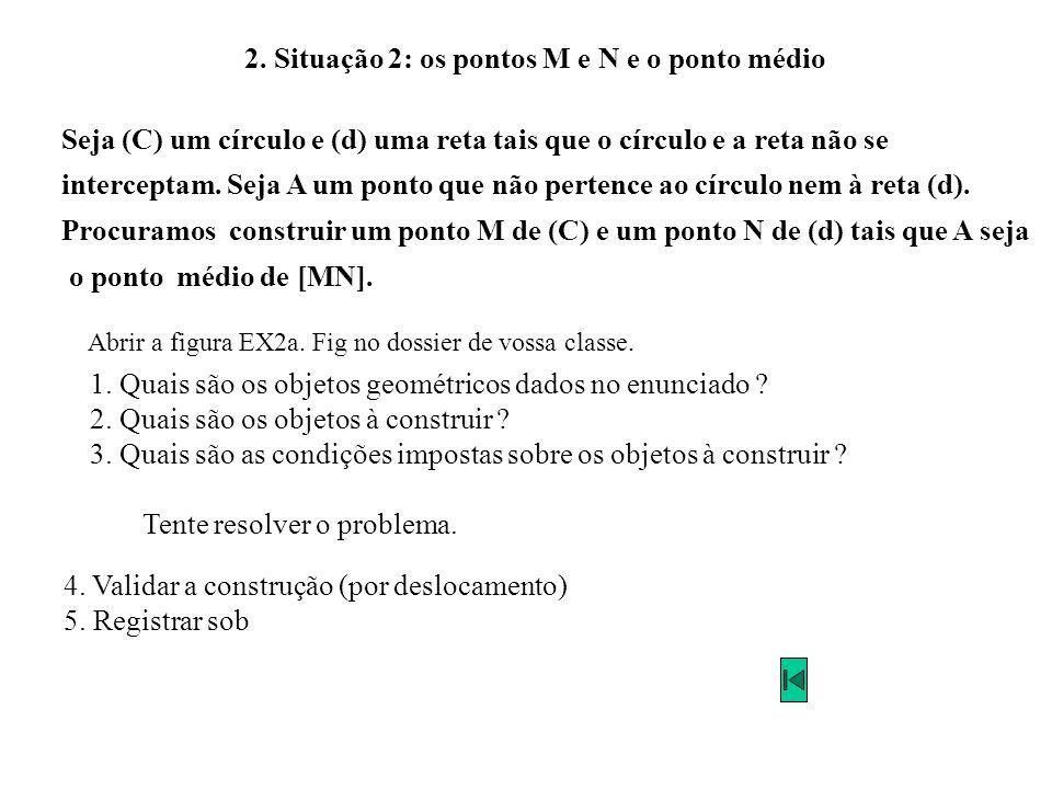 2. Situação 2: os pontos M e N e o ponto médio Seja (C) um círculo e (d) uma reta tais que o círculo e a reta não se interceptam. Seja A um ponto que