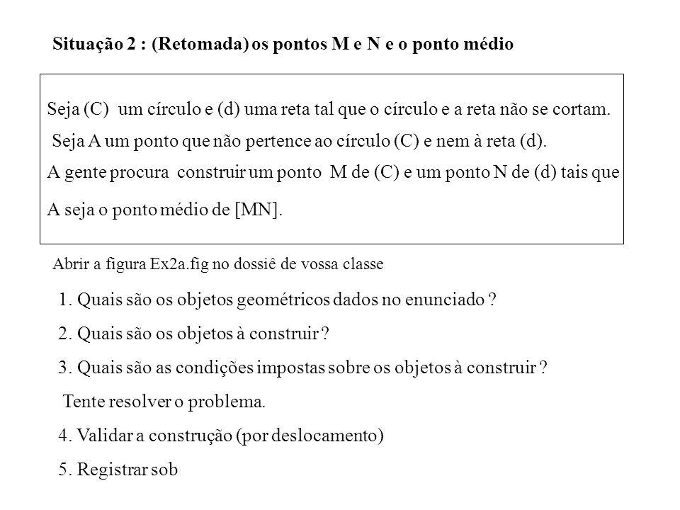 Situação 2 : (Retomada) os pontos M e N e o ponto médio Seja (C) um círculo e (d) uma reta tal que o círculo e a reta não se cortam. Seja A um ponto q
