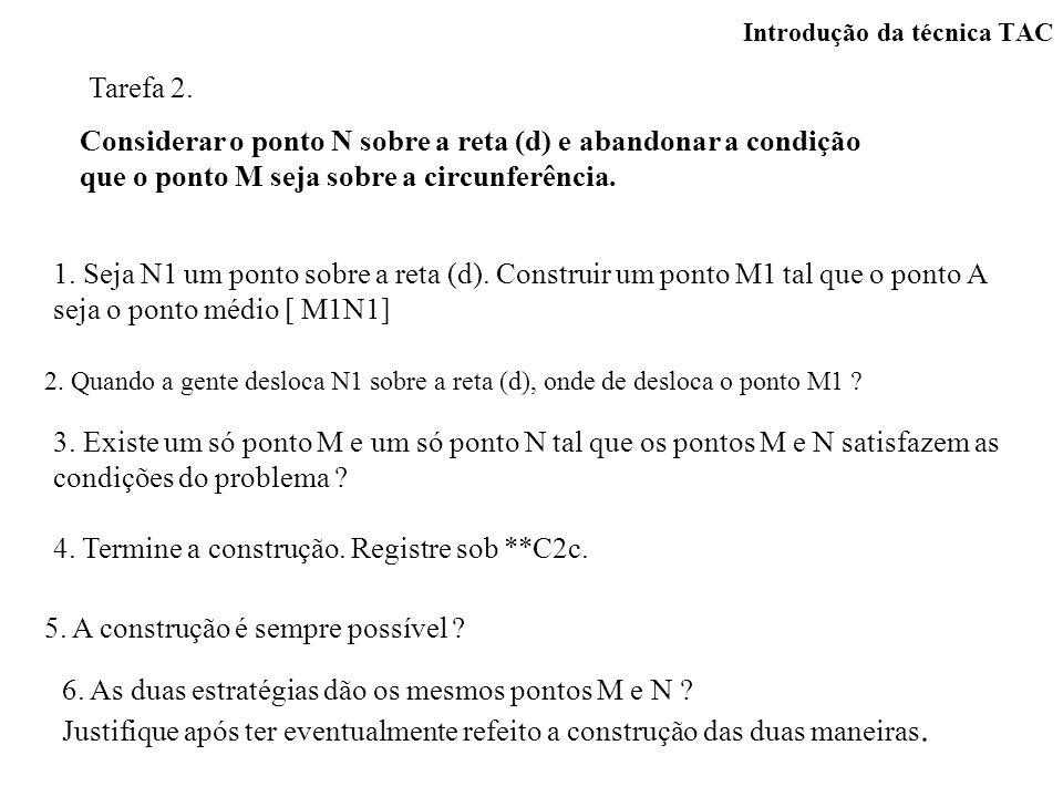 Introdução da técnica TAC Considerar o ponto N sobre a reta (d) e abandonar a condição que o ponto M seja sobre a circunferência. 1. Seja N1 um ponto