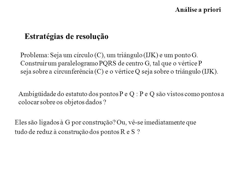 Análise a priori Estratégias de resolução Problema: Seja um círculo (C), um triângulo (IJK) e um ponto G. Construir um paralelogramo PQRS de centro G,