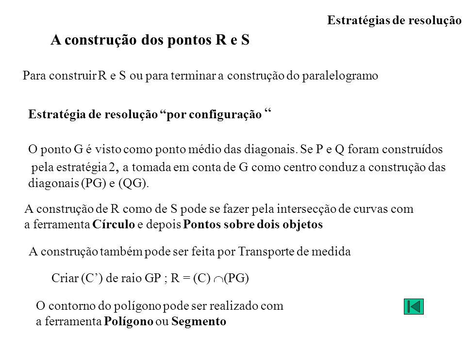 Estratégias de resolução A construção dos pontos R e S Para construir R e S ou para terminar a construção do paralelogramo Estratégia de resolução por