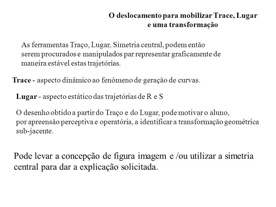 O deslocamento para mobilizar Trace, Lugar e uma transformação As ferramentas Traço, Lugar, Simetria central, podem então serem procurados e manipulad