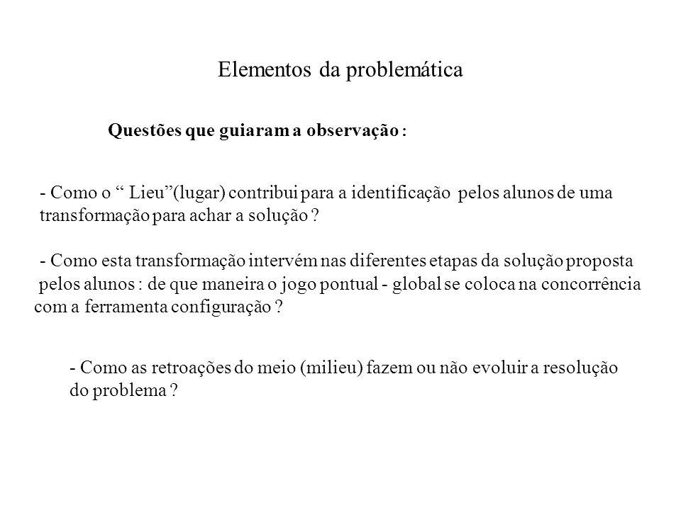 Elementos da problemática - Como as retroações do meio (milieu) fazem ou não evoluir a resolução do problema ? Questões que guiaram a observação : - C