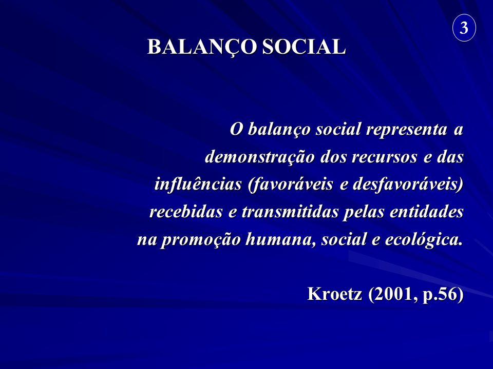 BALANÇO SOCIAL O balanço social representa a demonstração dos recursos e das influências (favoráveis e desfavoráveis) recebidas e transmitidas pelas e