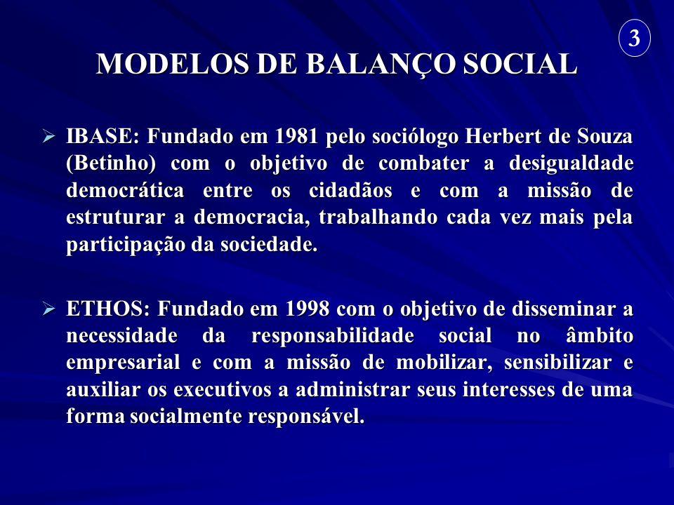 MODELOS DE BALANÇO SOCIAL IBASE: Fundado em 1981 pelo sociólogo Herbert de Souza (Betinho) com o objetivo de combater a desigualdade democrática entre