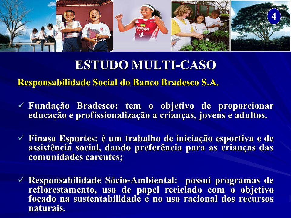 ESTUDO MULTI-CASO Responsabilidade Social do Banco Bradesco S.A. Fundação Bradesco: tem o objetivo de proporcionar educação e profissionalização a cri