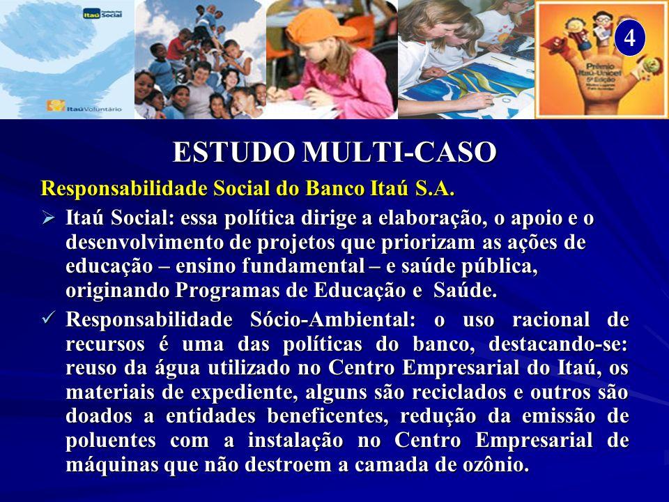 ESTUDO MULTI-CASO Responsabilidade Social do Banco Itaú S.A. Itaú Social: essa política dirige a elaboração, o apoio e o desenvolvimento de projetos q