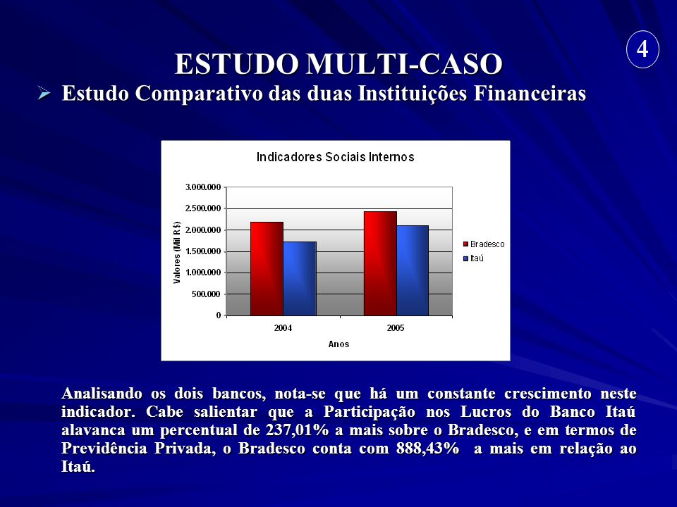 ESTUDO MULTI-CASO Estudo Comparativo das duas Instituições Financeiras Estudo Comparativo das duas Instituições Financeiras Analisando os dois bancos,
