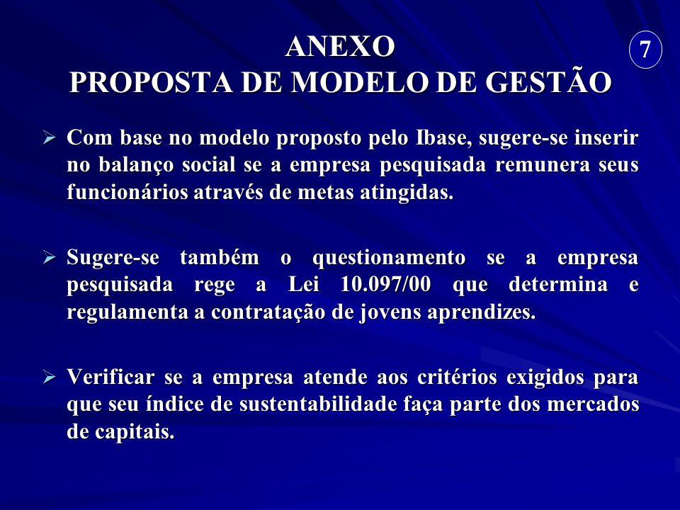 ANEXO PROPOSTA DE MODELO DE GESTÃO Com base no modelo proposto pelo Ibase, sugere-se inserir no balanço social se a empresa pesquisada remunera seus f
