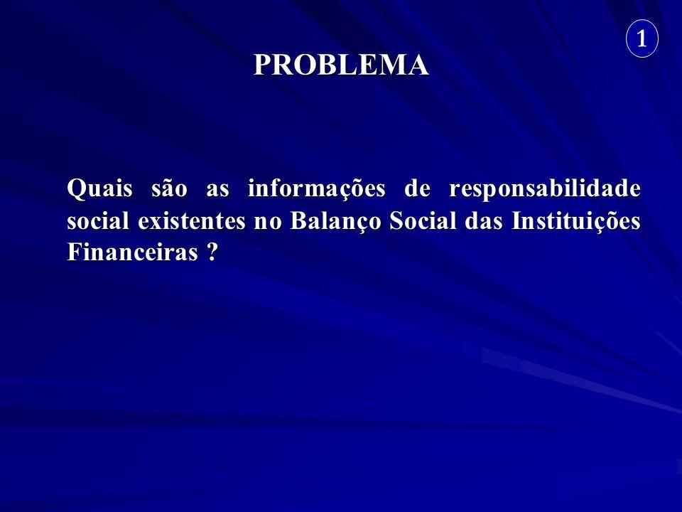 PROBLEMA Quais são as informações de responsabilidade social existentes no Balanço Social das Instituições Financeiras ? 1
