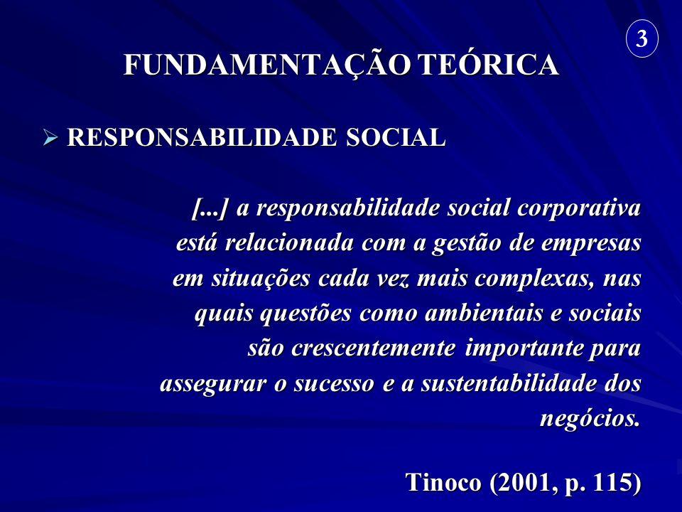 FUNDAMENTAÇÃO TEÓRICA RESPONSABILIDADE SOCIAL RESPONSABILIDADE SOCIAL [...] a responsabilidade social corporativa está relacionada com a gestão de emp
