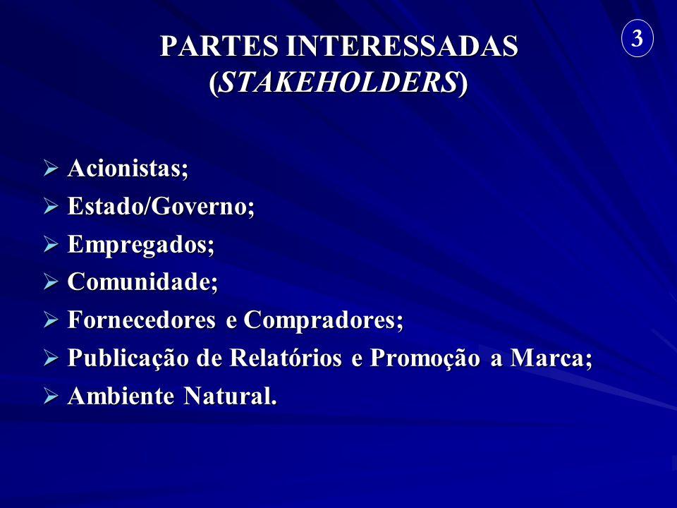 PARTES INTERESSADAS (STAKEHOLDERS) Acionistas; Acionistas; Estado/Governo; Estado/Governo; Empregados; Empregados; Comunidade; Comunidade; Fornecedore