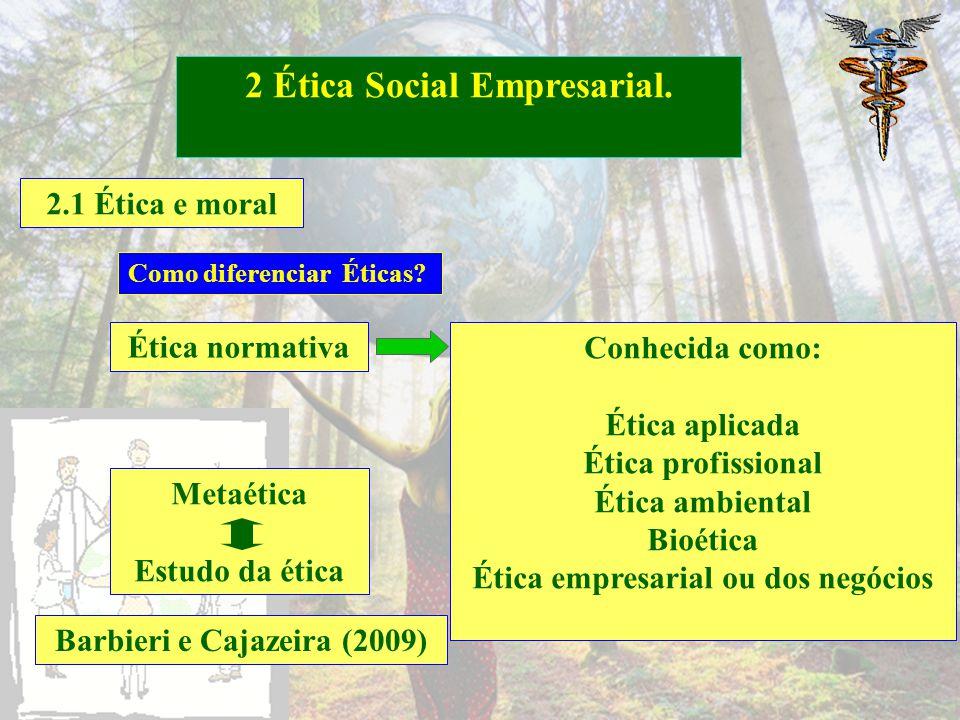 2.1 Ética e moral 2 Ética Social Empresarial. Barbieri e Cajazeira (2009) Como diferenciar Éticas? Ética normativa Oferece respostas as questões morai