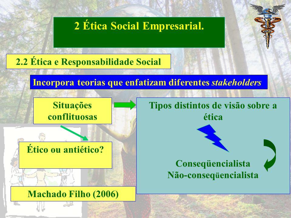 2.1 Ética e moral 2 Ética Social Empresarial. Barbieri e Cajazeira (2009) Como diferenciar Éticas? Ética normativa Conhecida como: Ética aplicada Étic