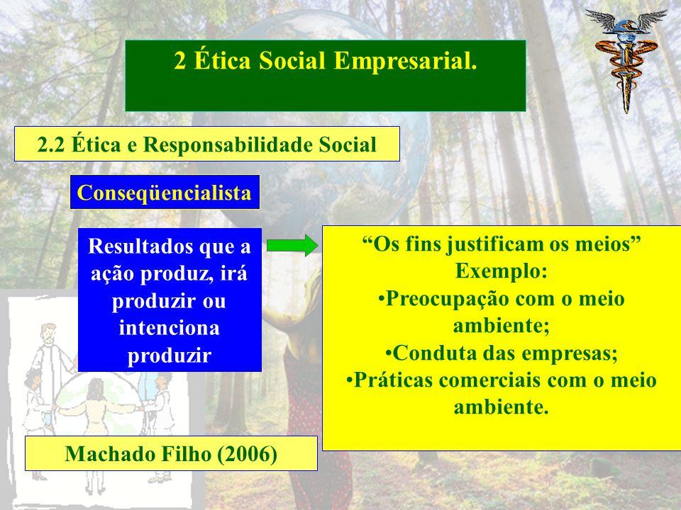 2.2 Ética e Responsabilidade Social 2 Ética Social Empresarial. Machado Filho (2006) Incorpora teorias que enfatizam diferentes stakeholders Situações
