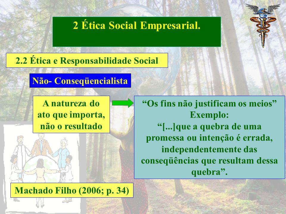 2.2 Ética e Responsabilidade Social 2 Ética Social Empresarial. Machado Filho (2006) Conseqüencialista Resultados que a ação produz, irá produzir ou i