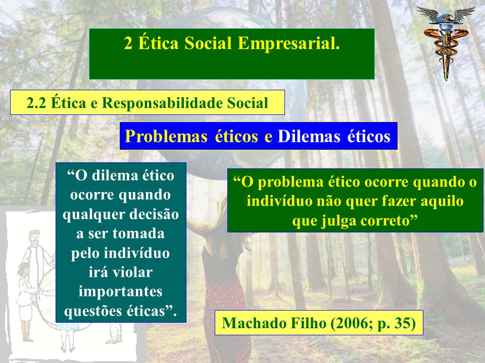 2.2 Ética e Responsabilidade Social 2 Ética Social Empresarial. Machado Filho (2006; p. 35) Problemas éticos e Dilemas éticos O dilema ético ocorre qu