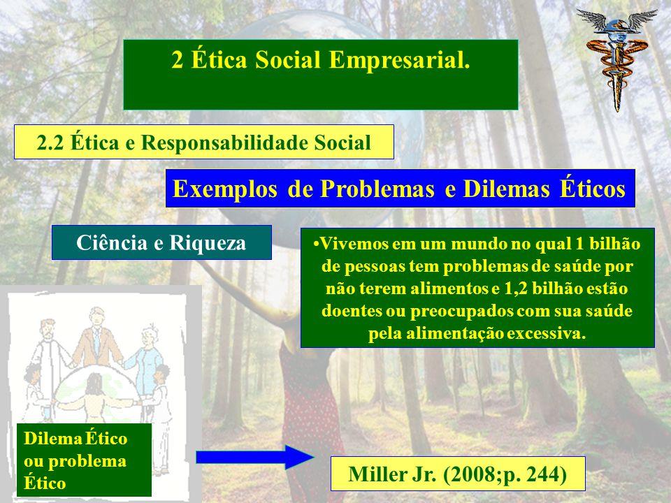 2.2 Ética e Responsabilidade Social 2 Ética Social Empresarial. Miller Jr. (2008;p. 227) Exemplos de Problemas e Dilemas Éticos Resolução Verde Alimen