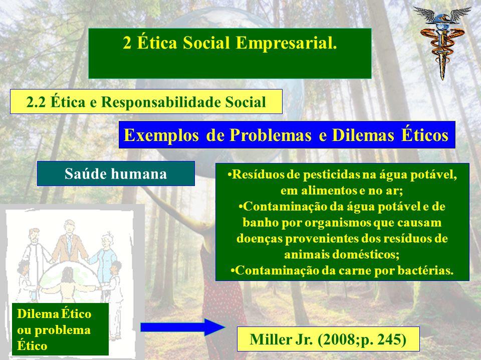 2.2 Ética e Responsabilidade Social 2 Ética Social Empresarial. Miller Jr. (2008;p. 244) Exemplos de Problemas e Dilemas Éticos Ciência e Riqueza Vive