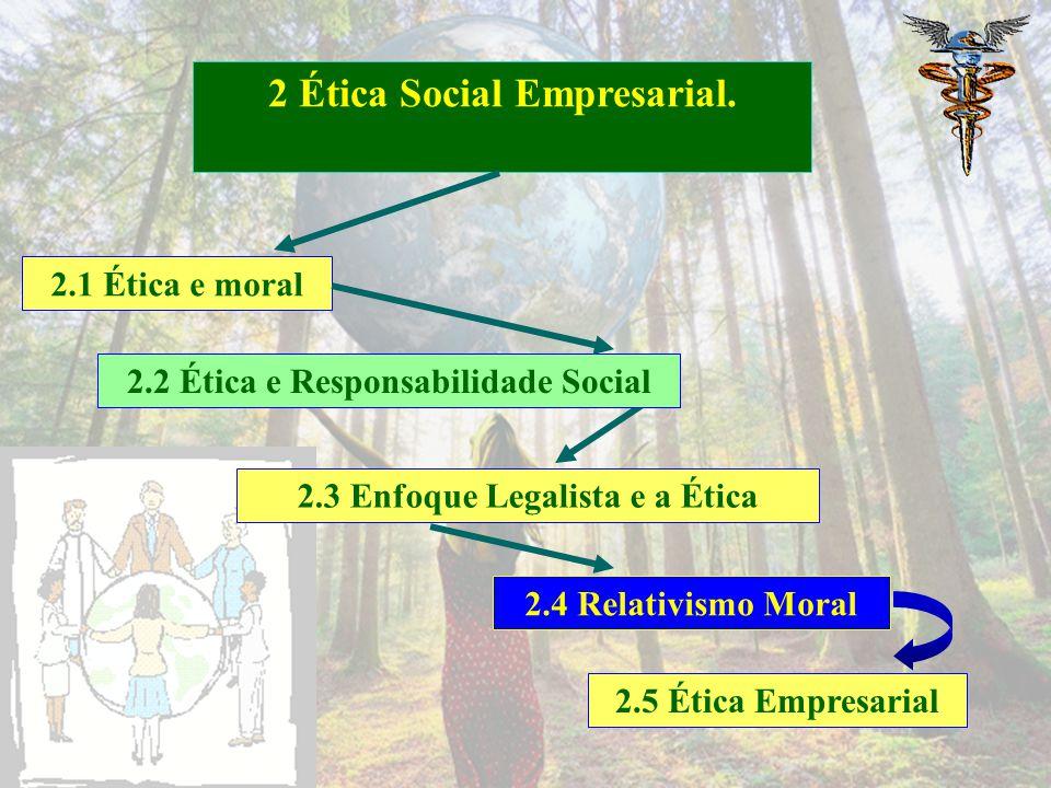 Você conhece algum exemplo de ética social empresarial? 2 Ética Social Empresarial. Os gestores estão cientes das ações praticadas pelo corpo interno