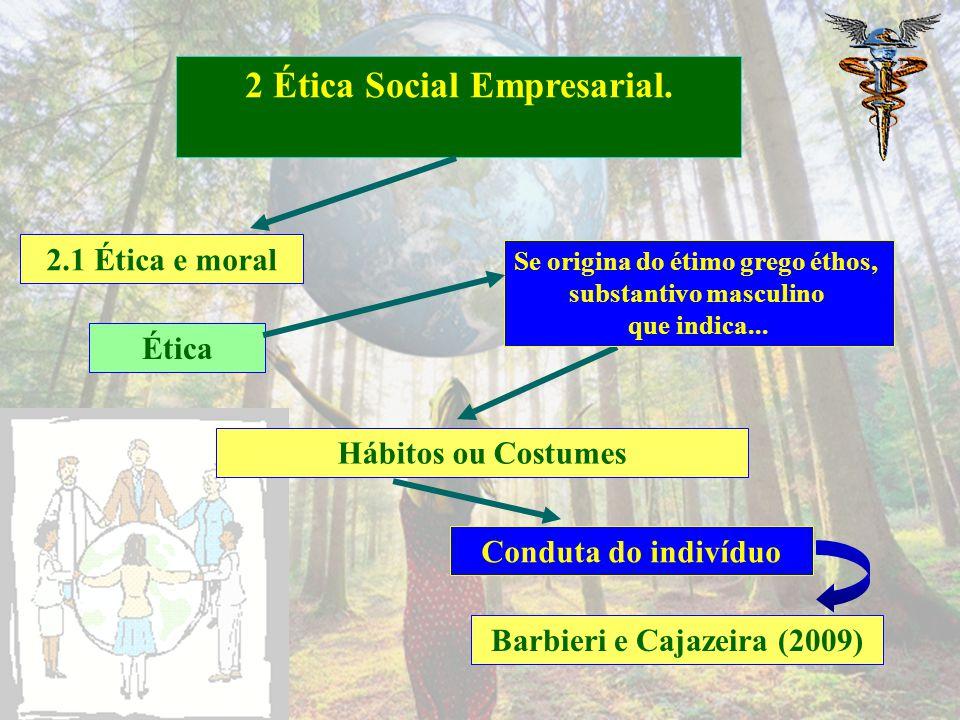 2.1 Ética e moral 2 Ética Social Empresarial. 2.2 Ética e Responsabilidade Social 2.3 Enfoque Legalista e a Ética 2.4 Relativismo Moral 2.5 Ética Empr