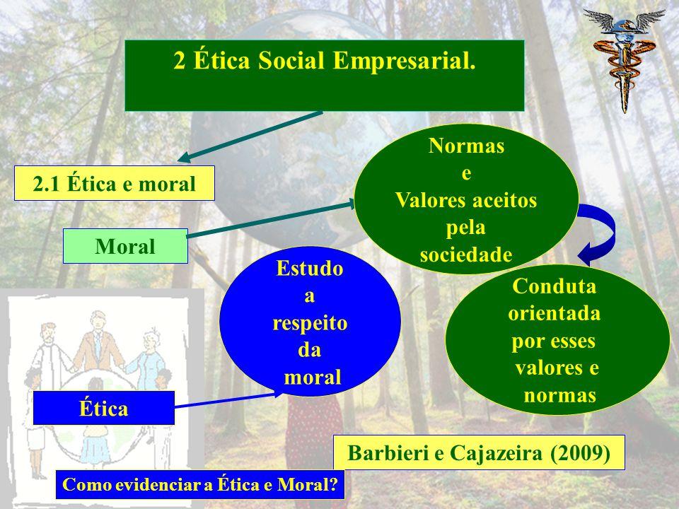 2.1 Ética e moral 2 Ética Social Empresarial. Moral Costumes e Hábitos Modo de Vida Barbieri e Cajazeira (2009) Origina-se da palavra latina moralis,