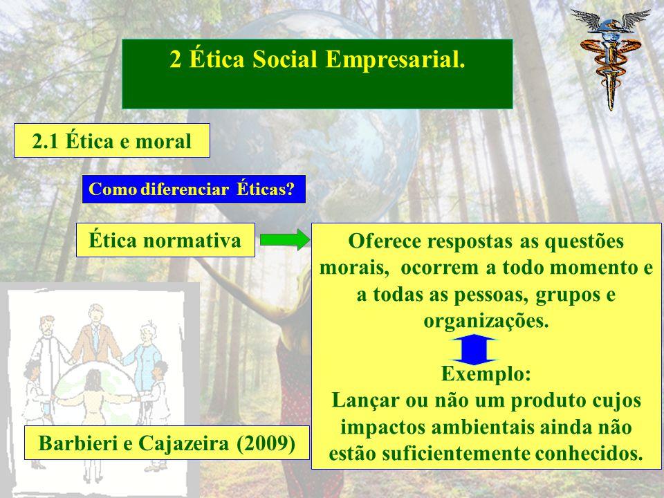 2.1 Ética e moral 2 Ética Social Empresarial. Vásquez (1999) apud BARBIERI E CAJAZEIRA (2009) Como evidenciar a Ética e a Moral? A moral e a moralidad