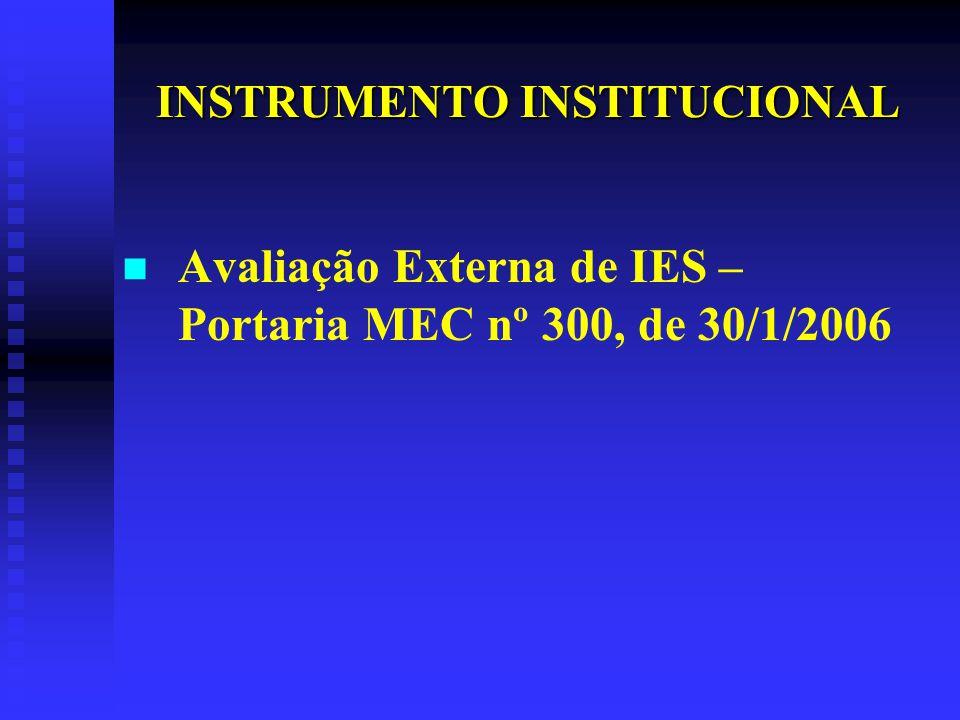 INSTRUMENTO INSTITUCIONAL Avaliação Externa de IES – Portaria MEC nº 300, de 30/1/2006