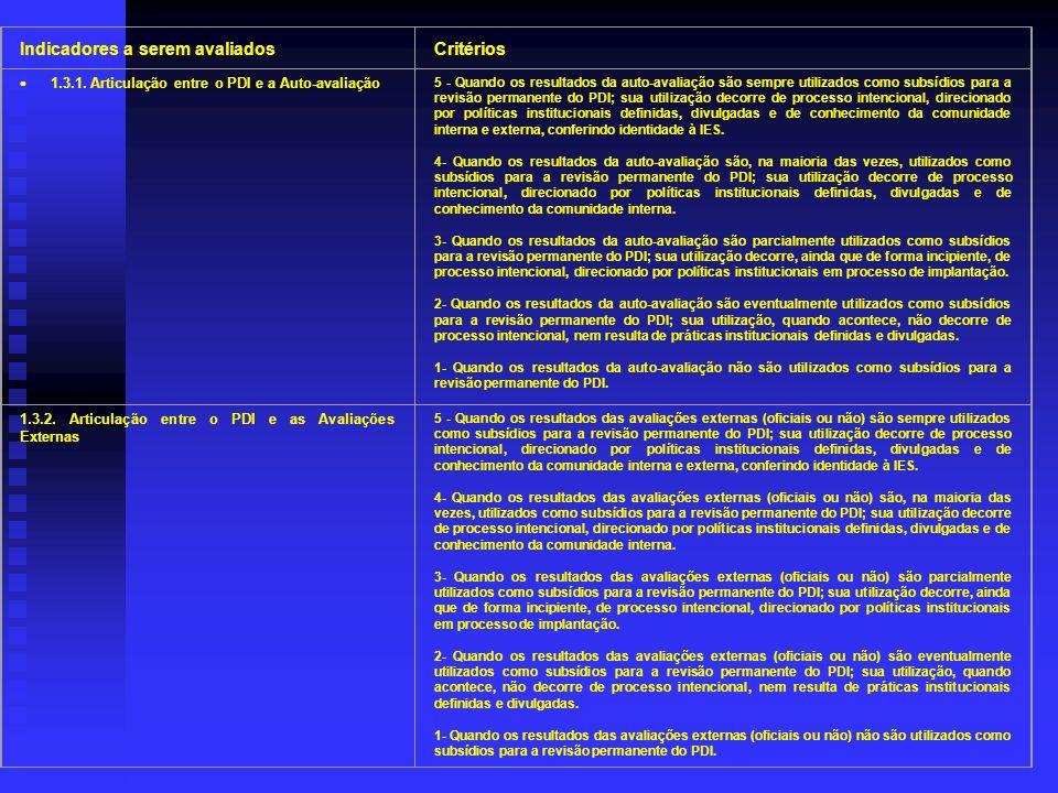Indicadores a serem avaliadosCritérios 1.3.1.