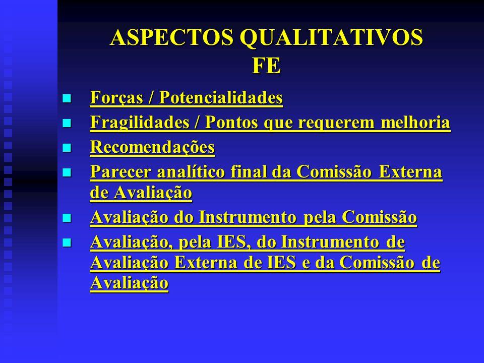 ASPECTOS QUALITATIVOS FE Forças / Potencialidades Forças / Potencialidades Fragilidades / Pontos que requerem melhoria Fragilidades / Pontos que requerem melhoria Recomendações Recomendações Parecer analítico final da Comissão Externa de Avaliação Parecer analítico final da Comissão Externa de Avaliação Avaliação do Instrumento pela Comissão Avaliação do Instrumento pela Comissão Avaliação, pela IES, do Instrumento de Avaliação Externa de IES e da Comissão de Avaliação Avaliação, pela IES, do Instrumento de Avaliação Externa de IES e da Comissão de Avaliação
