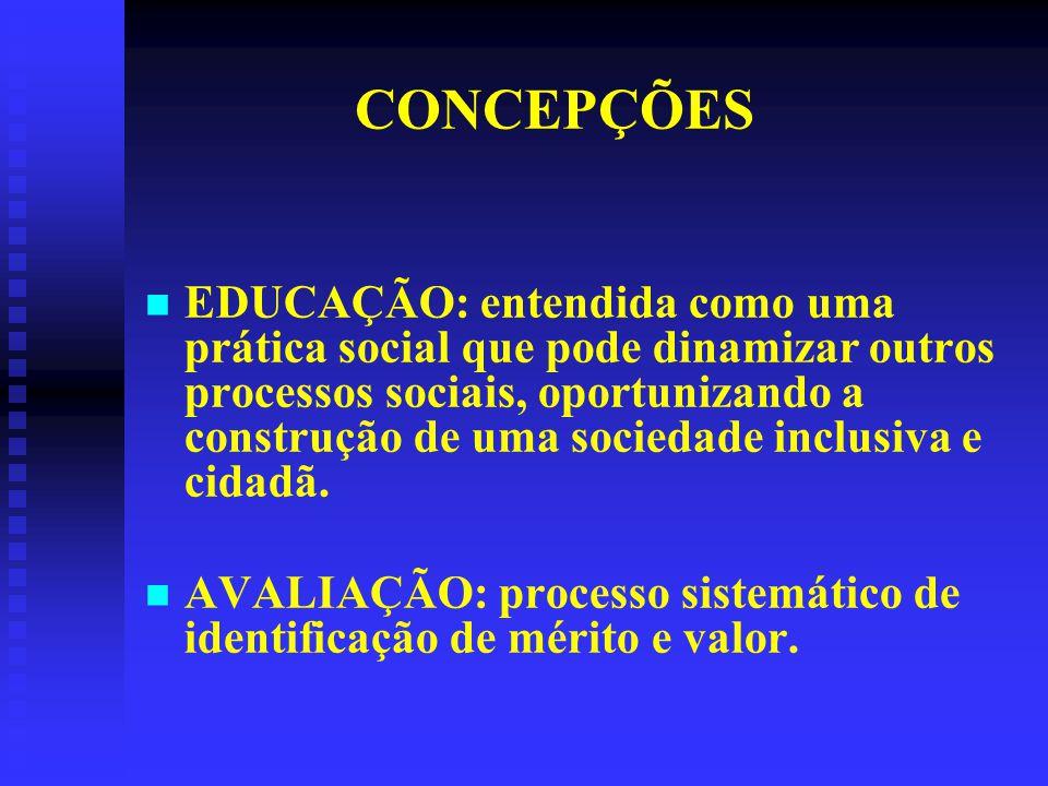 CONCEPÇÕES EDUCAÇÃO: entendida como uma prática social que pode dinamizar outros processos sociais, oportunizando a construção de uma sociedade inclusiva e cidadã.