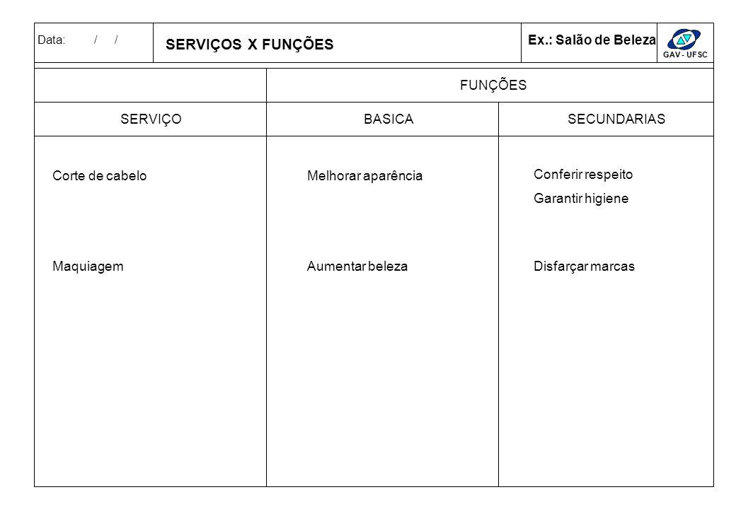 Data: / / GAV - UFSC SERVIÇOS X FUNÇÕES BASICASECUNDARIASSERVIÇO FUNÇÕES