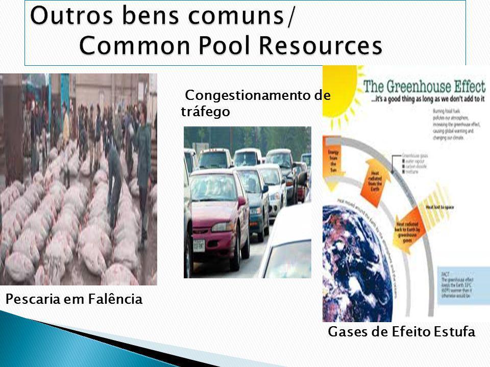 Congestionamento de tráfego Gases de Efeito Estufa Pescaria em Falência