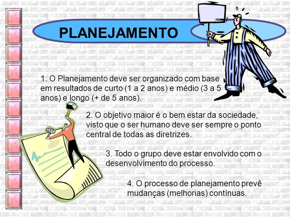 A missão estabelece a filosofia e os valores básicos, serve como balizador das atividades de planejamento.