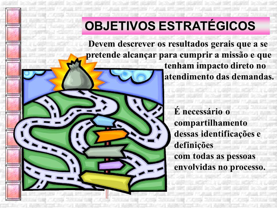 DEFININDO AÇÕES Objetivos estratégicos são resultantes da dimensão mais geral.