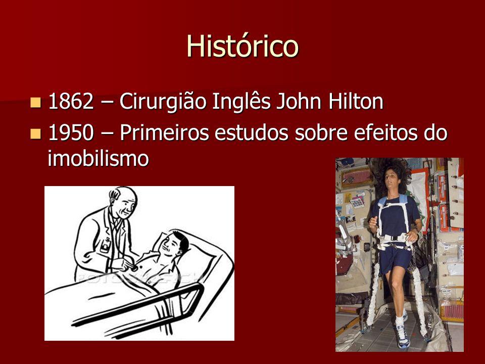Histórico 1862 – Cirurgião Inglês John Hilton 1862 – Cirurgião Inglês John Hilton 1950 – Primeiros estudos sobre efeitos do imobilismo 1950 – Primeiros estudos sobre efeitos do imobilismo