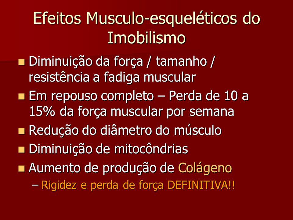 Efeitos Musculo-esqueléticos do Imobilismo Diminuição da força / tamanho / resistência a fadiga muscular Diminuição da força / tamanho / resistência a fadiga muscular Em repouso completo – Perda de 10 a 15% da força muscular por semana Em repouso completo – Perda de 10 a 15% da força muscular por semana Redução do diâmetro do músculo Redução do diâmetro do músculo Diminuição de mitocôndrias Diminuição de mitocôndrias Aumento de produção de Colágeno Aumento de produção de Colágeno –Rigidez e perda de força DEFINITIVA!!