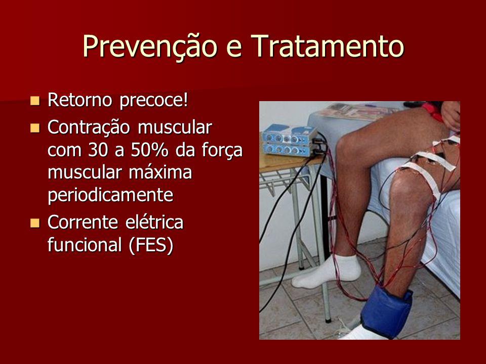 Prevenção e Tratamento Retorno precoce.Retorno precoce.