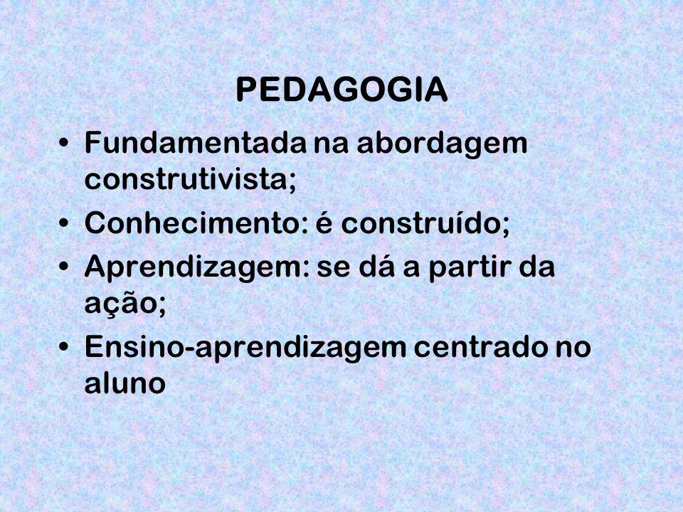 PEDAGOGIA Fundamentada na abordagem construtivista; Conhecimento: é construído; Aprendizagem: se dá a partir da ação; Ensino-aprendizagem centrado no aluno