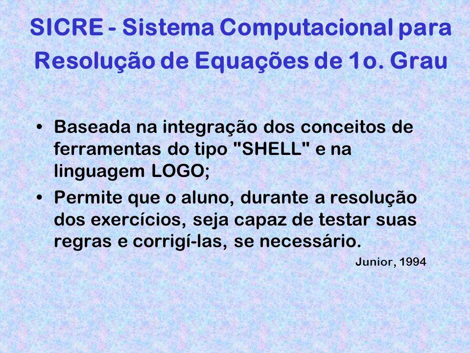 SICRE - Sistema Computacional para Resolução de Equações de 1o.